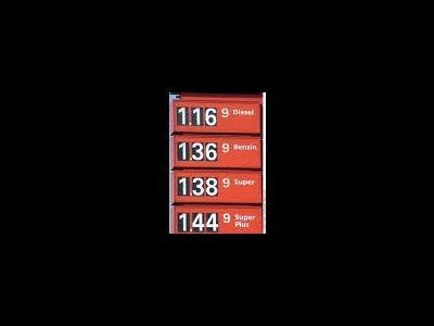 Benzinpreise bleiben nicht konstant