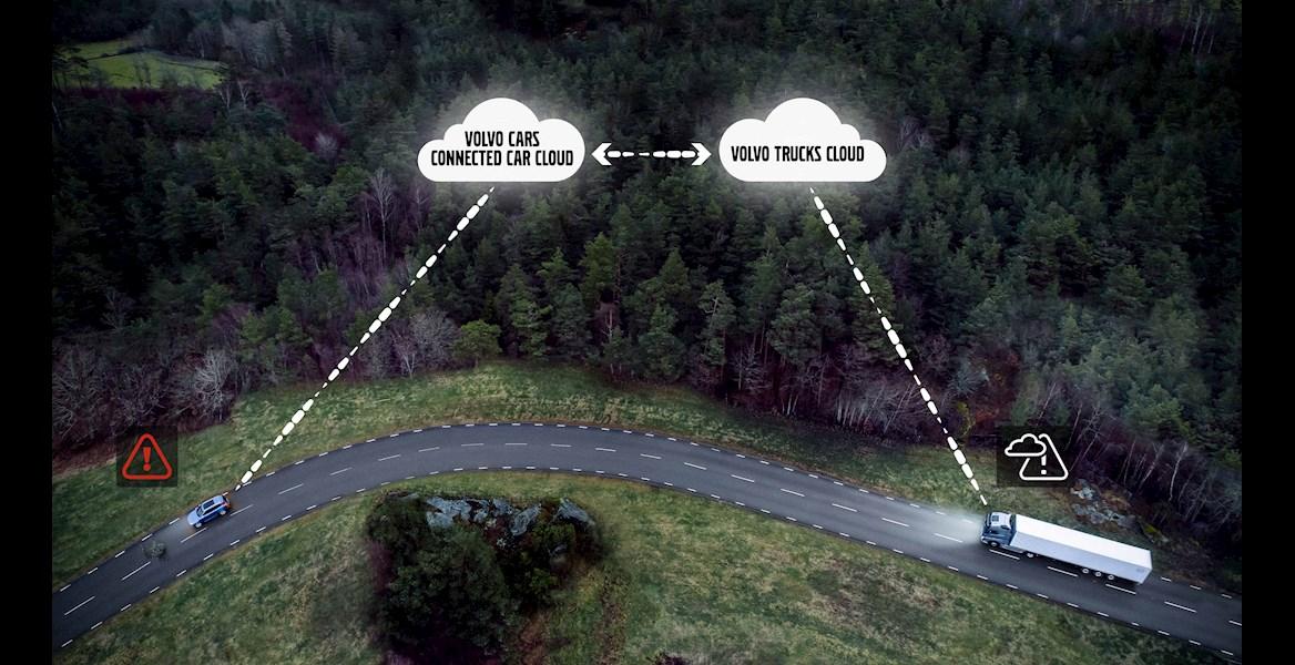 Gegenseitige Kommunikation zwischen Volvo-Autos. Das System warnt vor Gefahren auf der Straße