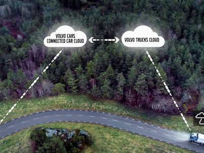 Kölcsönös kommunikáció a Volvo járművek között.  A rendszer figyelmeztet a közúti veszélyekre