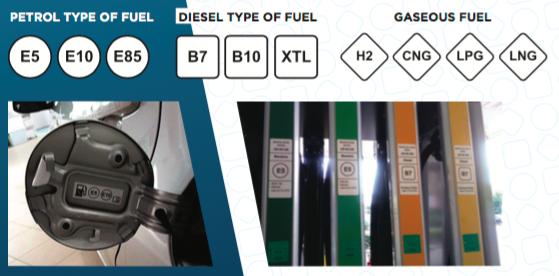 Pozor: Nové označenia palív na čerpacích staniciach v EÚ!