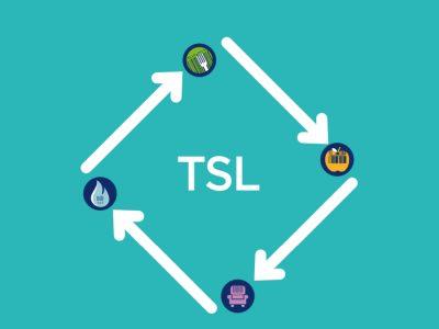 Unikalna identyfikacja towarów, zasobów, usług – raport GS1
