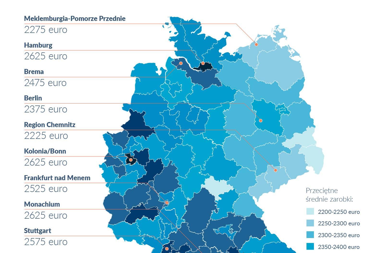 Zarobki kierowców w Niemczech. Czy podwyżki wystarczą, by zachęcić młodych do pracy w transporcie?