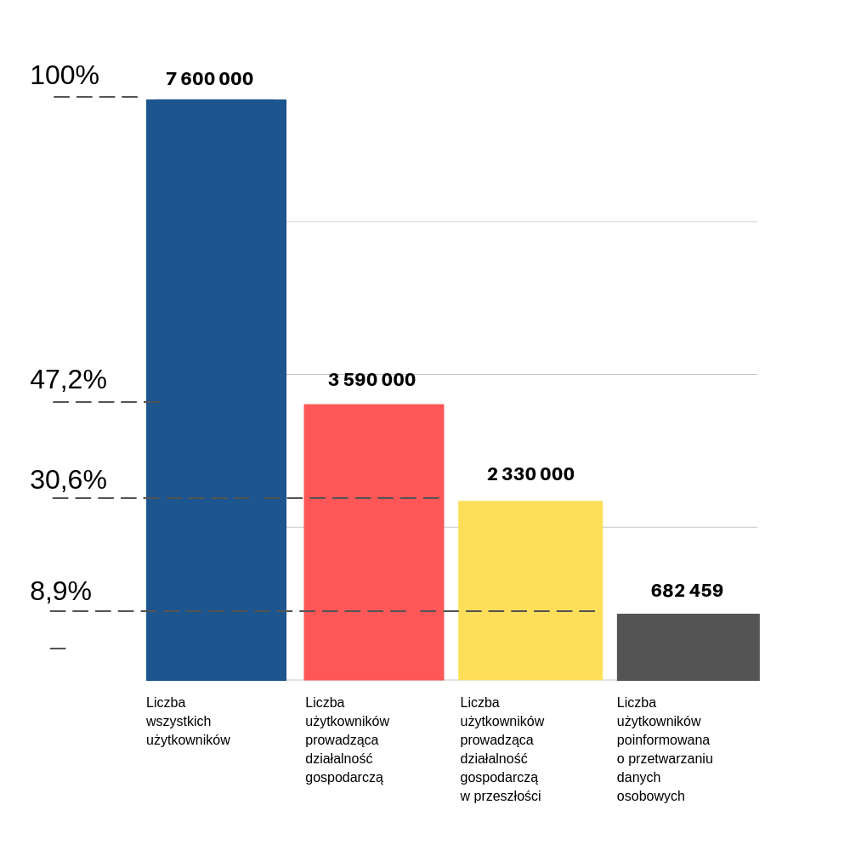 Rodo kara w Polsce