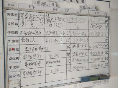 Kanban-Karten-System in der Logistik