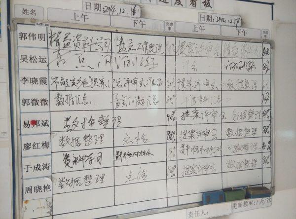 Karty kanban, czyli jak wygląda w praktyce japońska metoda sterowania zaopatrzeniem i produkcją