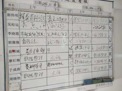 Kanban cards, or how the Japanese method of controlling supply and production looks like in practice.
