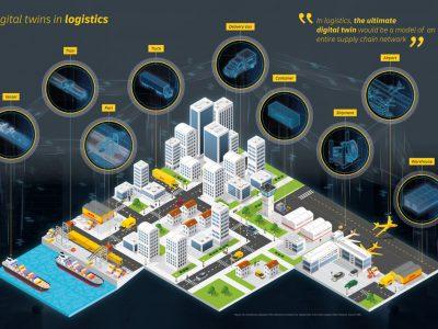 DHL Trend-Report: Einsatz von digitalen Zwillingen verbessert Logistikabläufe deutlich