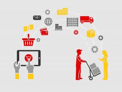E-Commerce-Lieferketten müssen effektiver werden