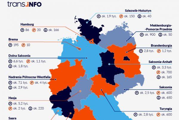 Przyszłość na niemieckich parkingach dla ciężarówek. Ta mapa pokazuje wszystko
