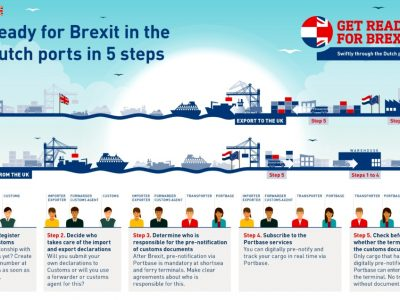 Are you transporting to the UK through the Netherlands? Register with the port system there.
