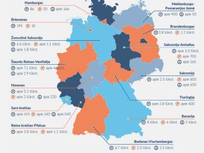 Ateitis Vokietijos sunkvežimių stovėjimo aikštelėse. Šis žemėlapis rodo viską