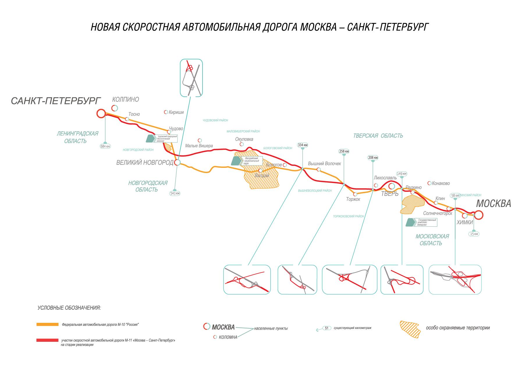 М11 от твери до москвы стоимость проезда на легковом автомобиле без транспортера транспортеры и силоса