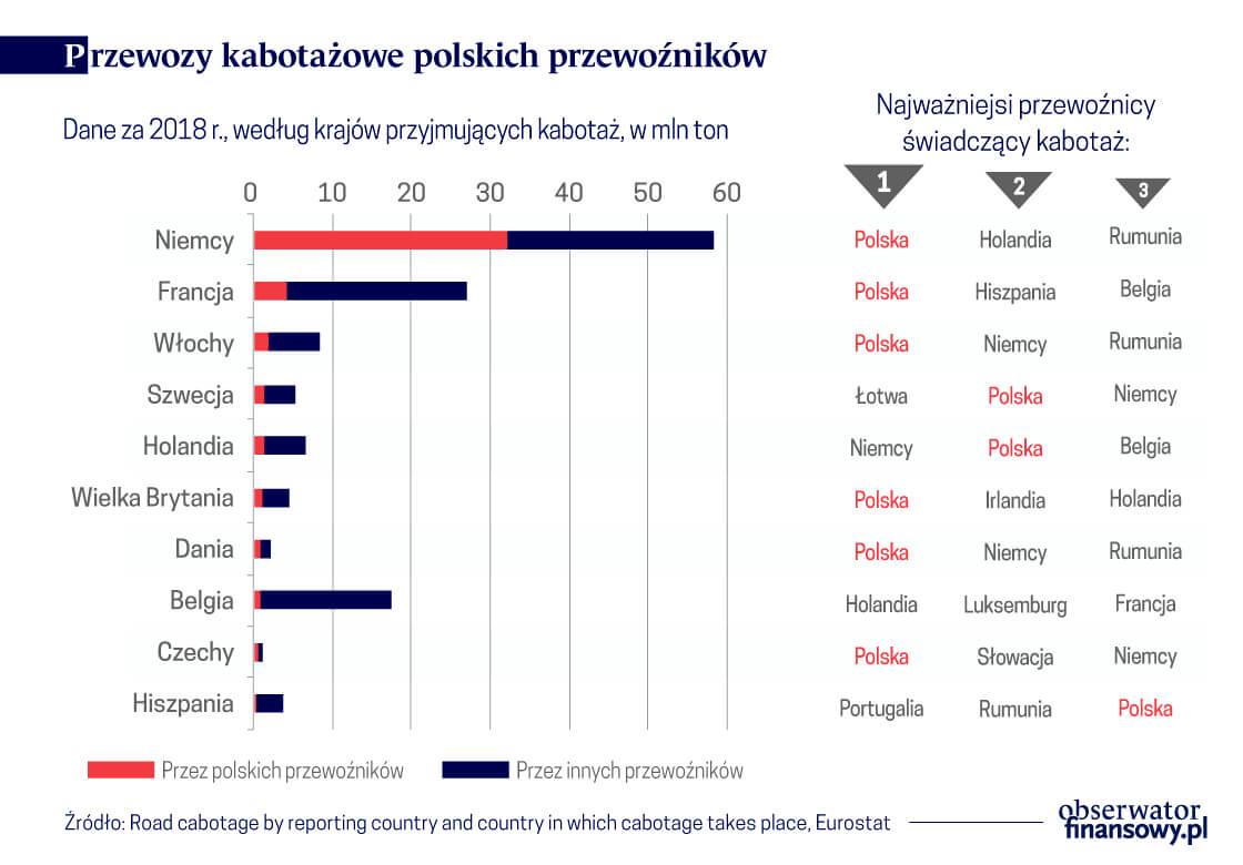 Infografika: obserwatorfinansowy.pl