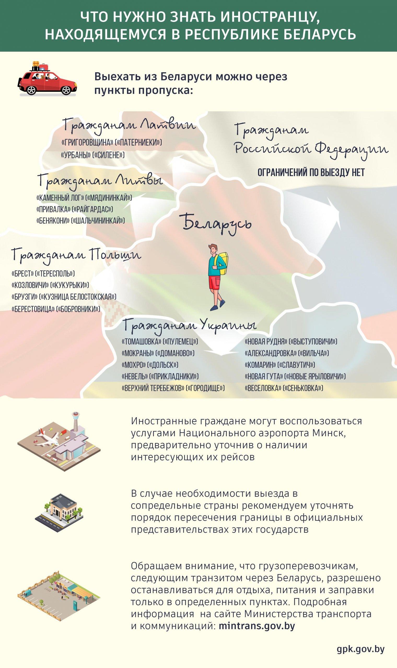 Как вернутся домой? Информация для белорусов, находящихся за границей