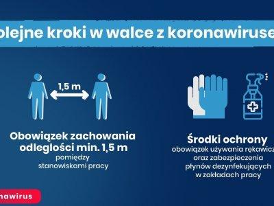 Kolejne ograniczenia w Polsce z powodu koronawirusa. Nowe zalecenia dla pracodawców