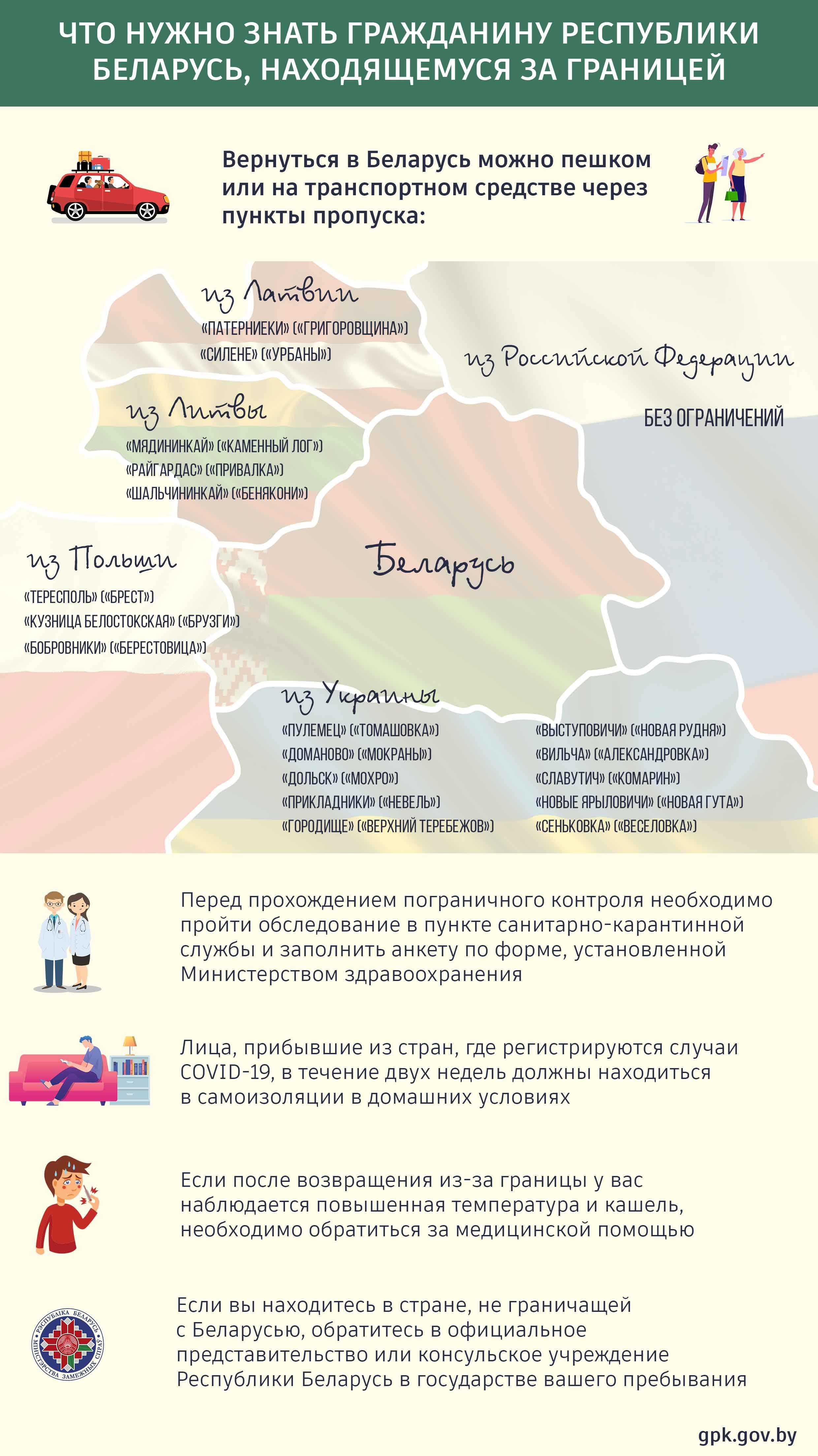 Информация для белорусов, находящихся за границей