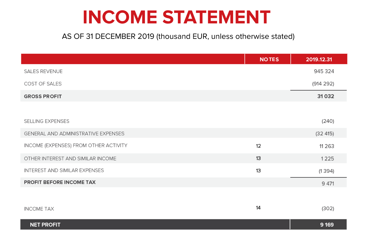 pajamų mokesčio išskaičiavimas iš nekvalifikuotų akcijų pasirinkimo sandorių