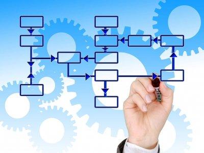 Как планировать после COVID-19, или стратегии и алгоритмы перед лицом пандемии
