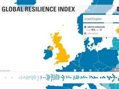 FM Global Resilience Index 2020, or which country will recover fastest after the pandemic