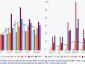 E-commerce rósł w Polsce od dawna. Jak mu pomogła pandemia? Dwa wykresy pokazują to namacalnie