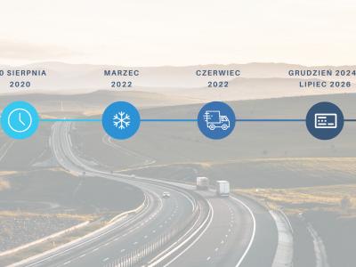 Dziś wchodzi w życie Pakiet Mobilności. A wraz z nim zmiana, która może spodobać się branży
