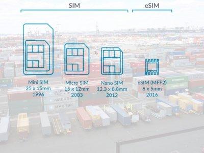 Der Technologieriese ARM behauptet, eSIMs würden Lieferketten vereinfachen