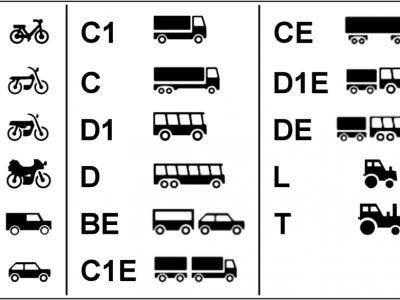 In diesem Land könnte es künftig Inhabern des Führerscheins der Klasse B erlaubt sein, Fahrzeuge mit einem zulässigen Gewicht bis 6 Tonnen zu fahren