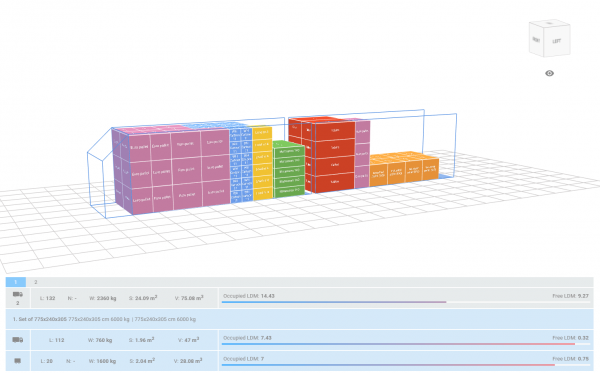Tetris-inspired solution speeds loading process and lowers transport costs