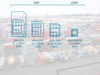 A vízálló eSIM leegyszerűsíti az az összetett logisztikai folyamatokat