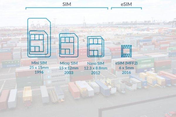 Gigant technologiczny ARM twierdzi, że eSIM uprości łańcuchy dostaw
