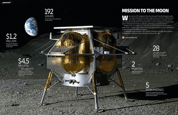 DHL to literally offer shipments to the moon