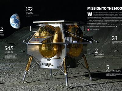 Ta firma kurierska nie zna granic. Dostarczy przesyłki również na… Księżyc, pokonując 384,5 tys. kilometrów
