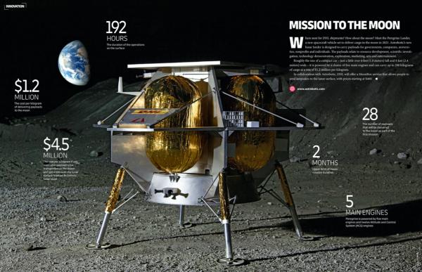 Ta firma kurierska nie zna granic. Dostarczy przesyłki również na… Księżyc, pokonując 384,5 tys. kil