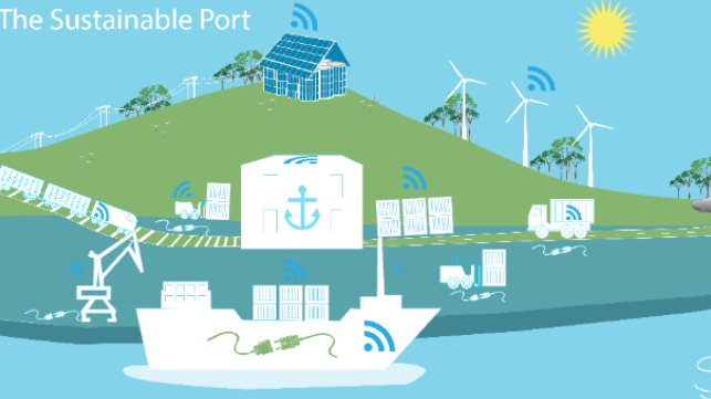 Sustainable Ports as Energy Hubs