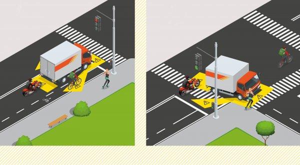 Sunkvežimių aklosios zonos ženklinimo Prancūzijoje vadovas. Kur ir kaip klijuoti lipdukus ant sunkve