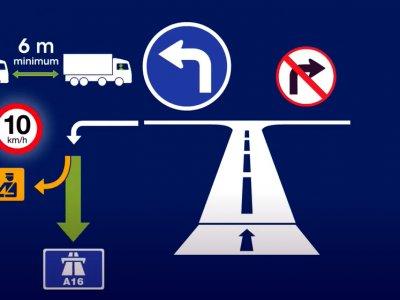 Ez az új protokoll teherautóknak az Eurotunnelnél Angliába menet és jövet