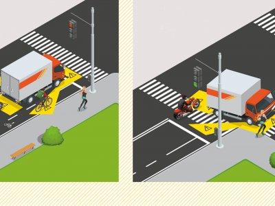 Руководство по обозначению слепой зоны грузовиков во Франции. Где и как клеить наклейки? [Видео]