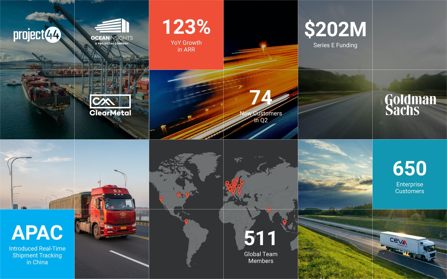 project44 Q2 ARR exceeds that of next 6 visibility companies combined