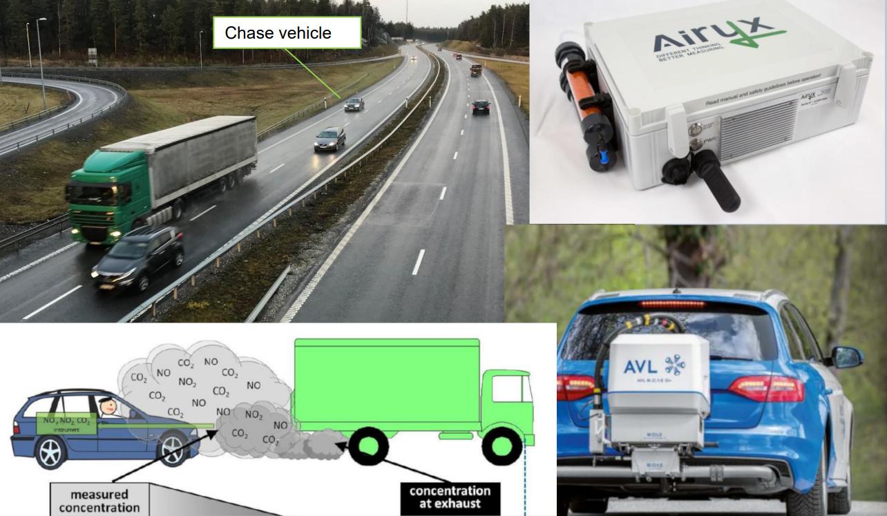 AdBlue sukčiavimai sudomino Danijos tarnybas. Inspektoriai matuoja išmetamus teršalus nestabdant vilkikų