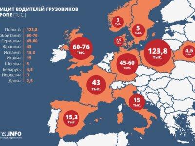 Уже вся Европа борется с этой проблемой. Как справиться с проблемой дефицита водителей