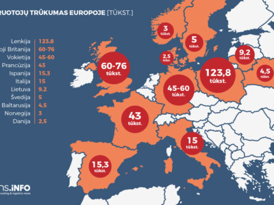 Visa Europa kovoja su vairuotojų trūkumu. Lietuva – tarp lyderiaujančių šalių